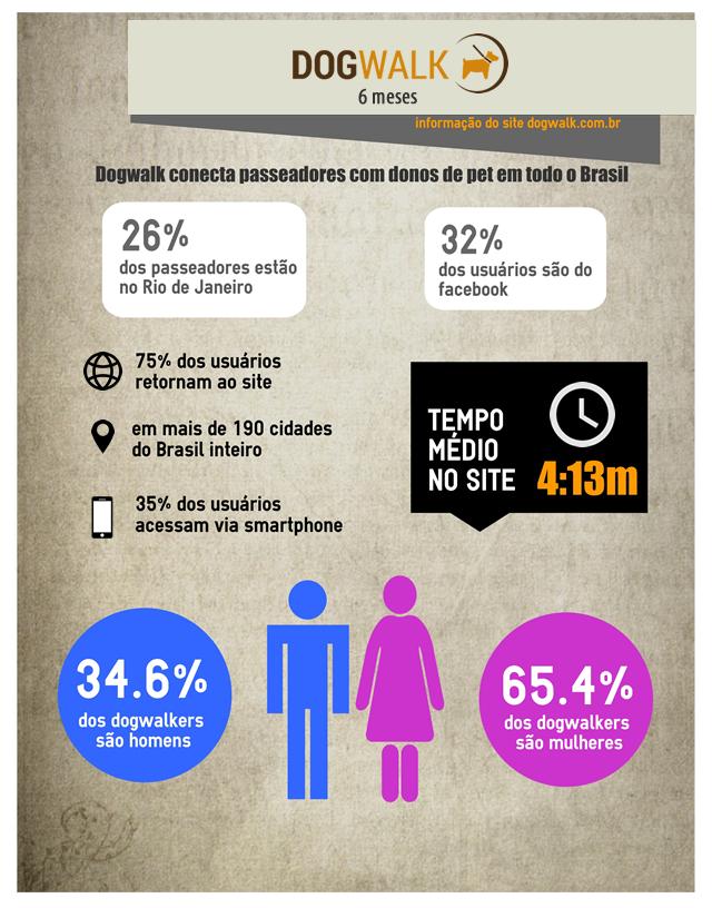 infografico-dw